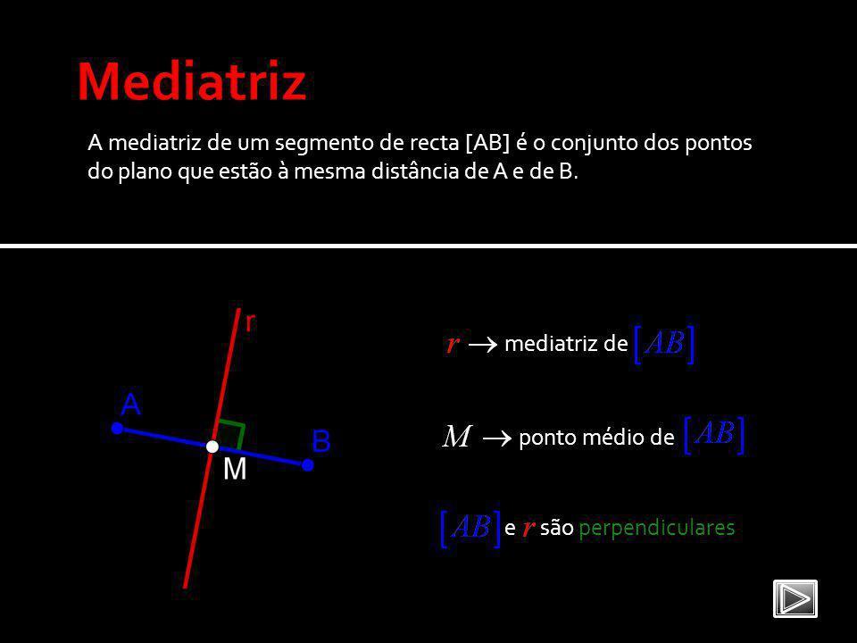 Mediatriz A mediatriz de um segmento de recta [AB] é o conjunto dos pontos do plano que estão à mesma distância de A e de B.